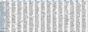 箱根駅伝2016 区間エントリー 出場選手 登録選手 エントリーメンバー 出場選手一覧